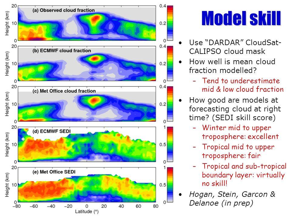 Model skill Use DARDAR CloudSat-CALIPSO cloud mask