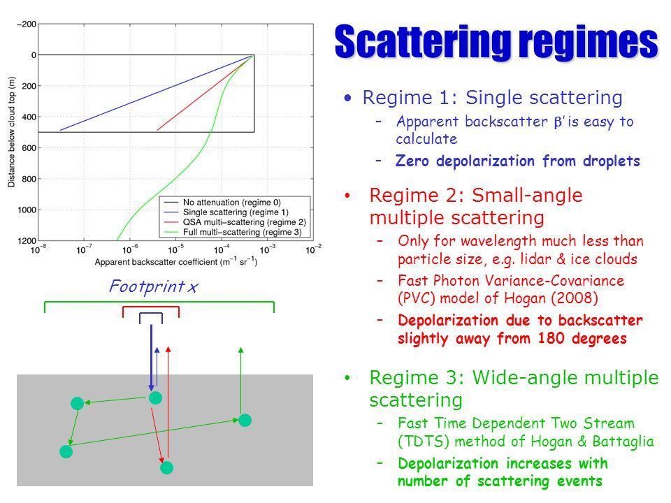 Scattering regimes Regime 1: Single scattering