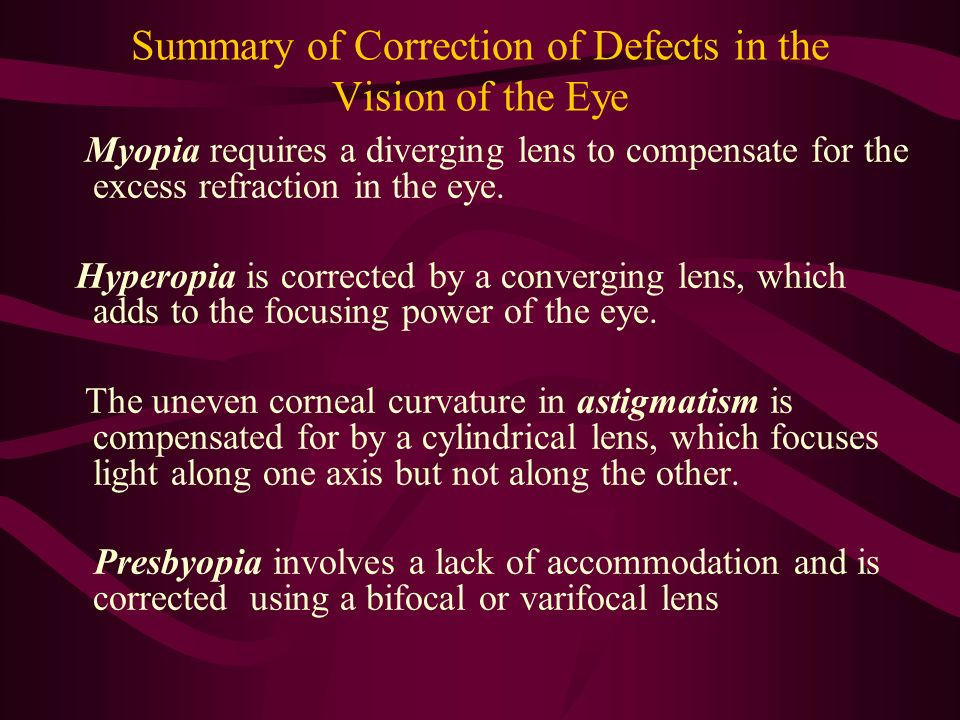 Summary of Correction of Defects in the Vision of the Eye