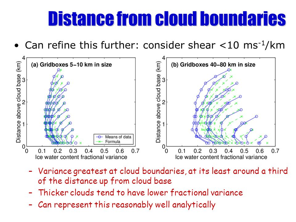Distance from cloud boundaries