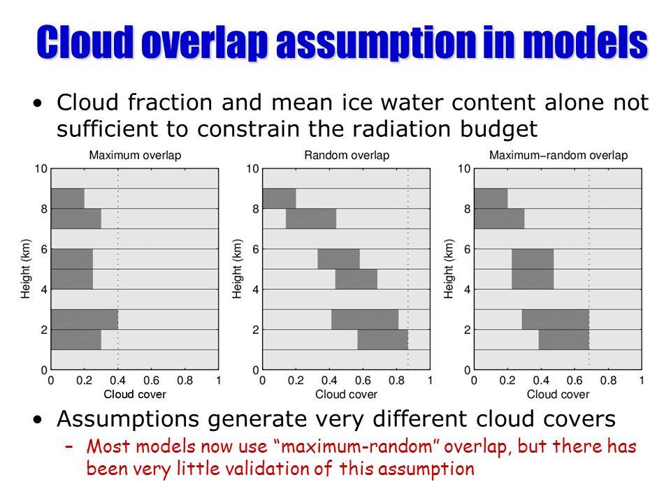 Cloud overlap assumption in models