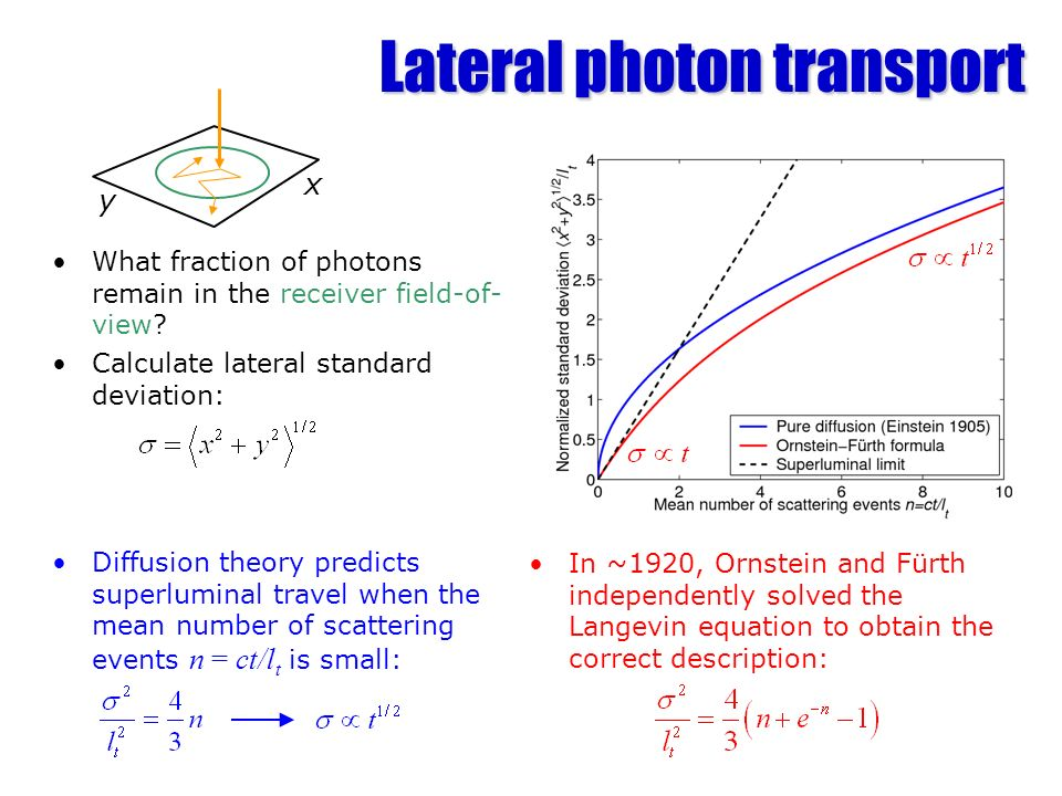 Lateral photon transport