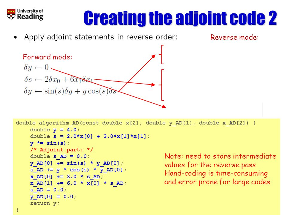 Creating the adjoint code 2