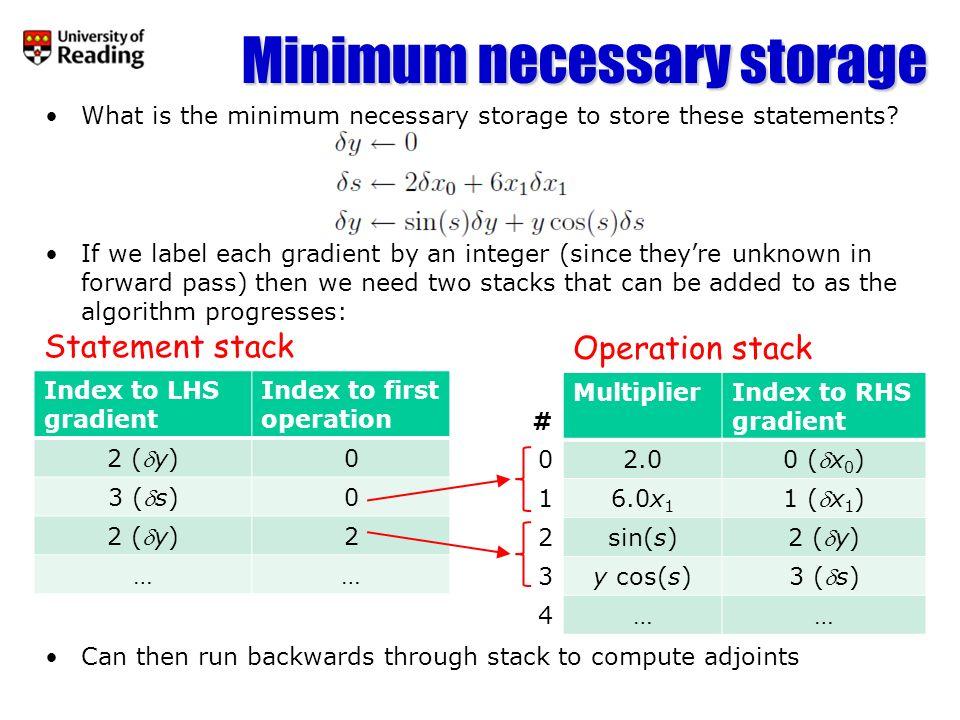 Minimum necessary storage