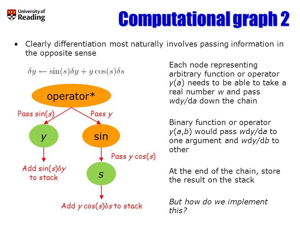 Computational graph 2 operator* sin y s