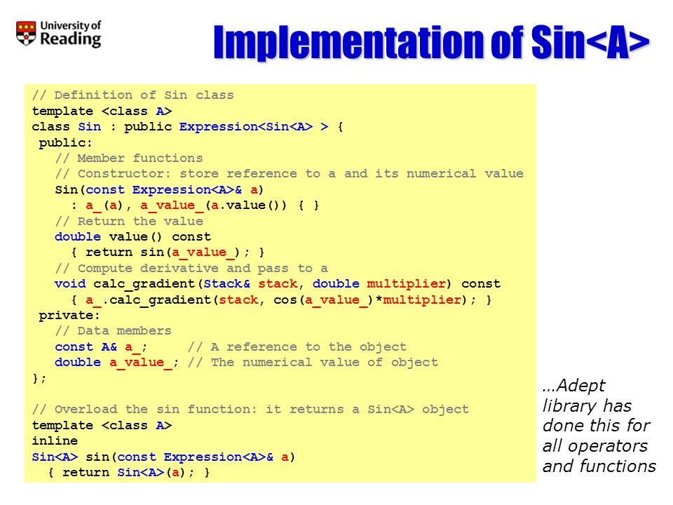 Implementation of Sin<A>