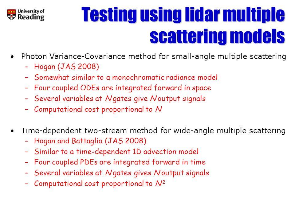 Testing using lidar multiple scattering models