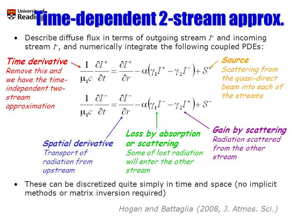 Time-dependent 2-stream approx.