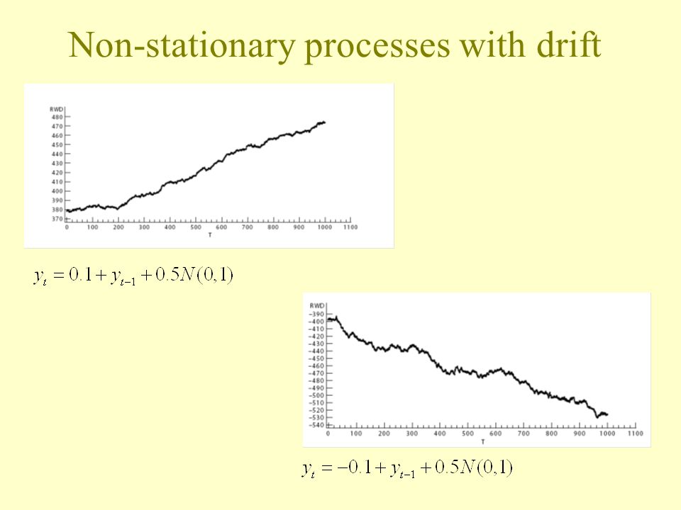 Non-stationary processes with drift