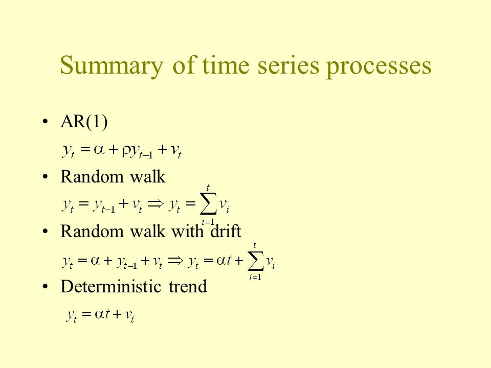 Summary of time series processes