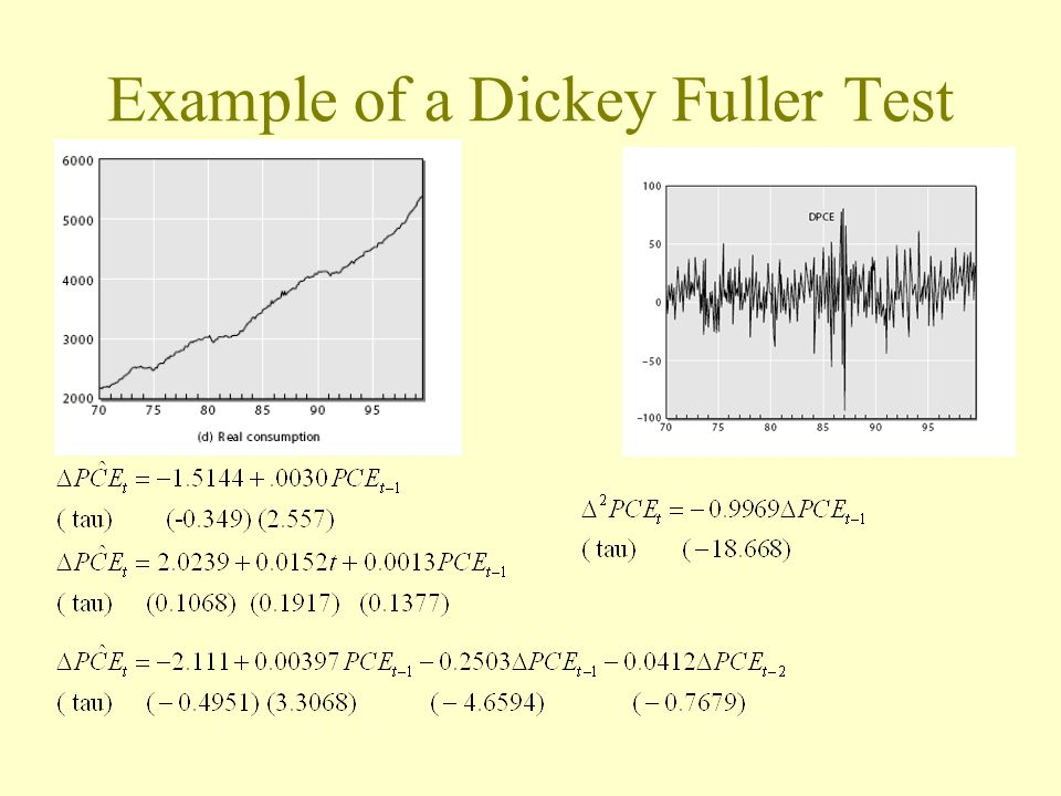 Example of a Dickey Fuller Test
