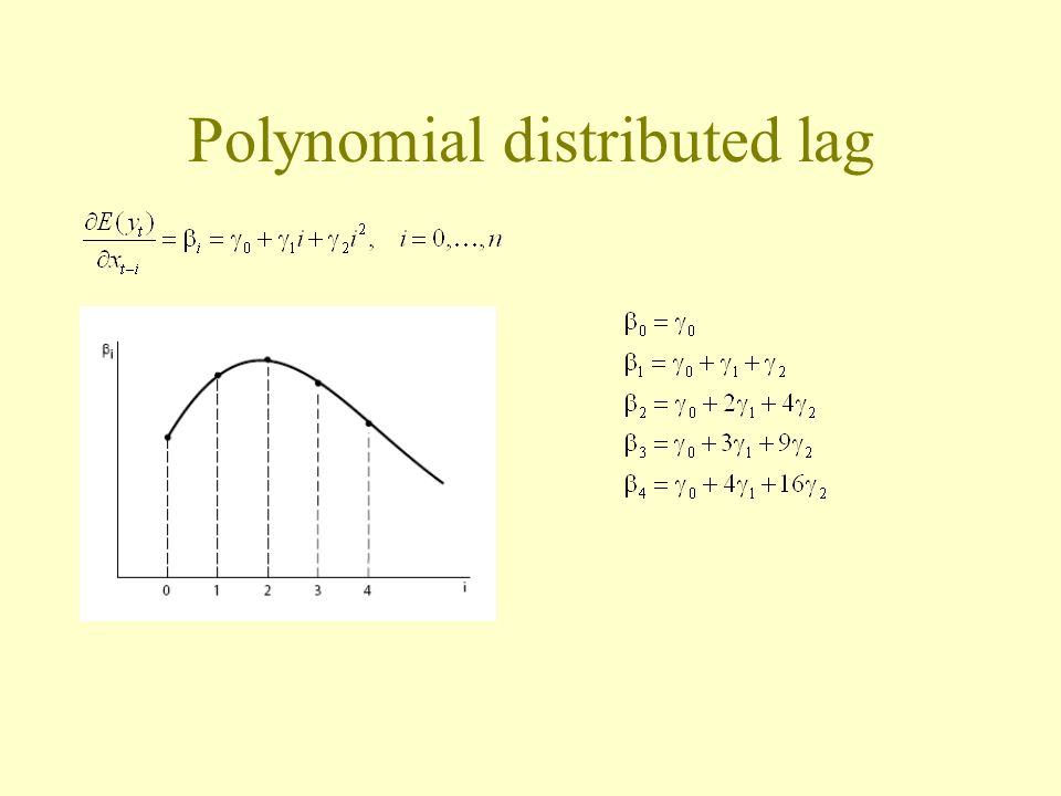 Polynomial distributed lag