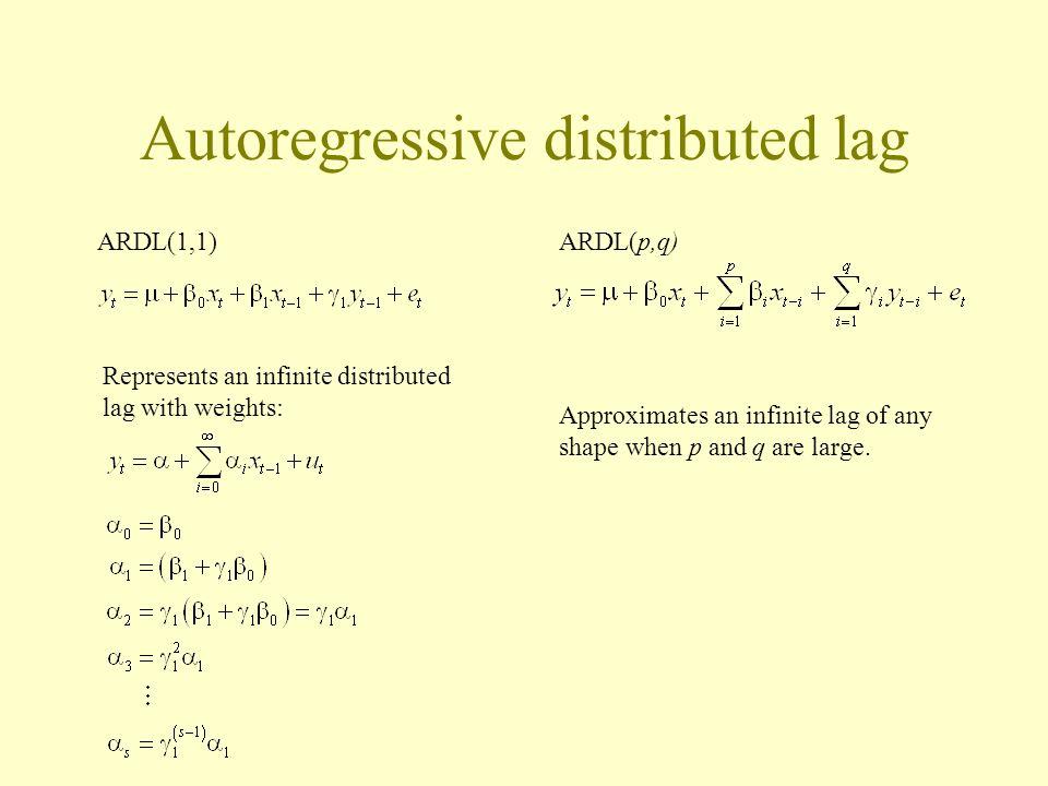 Autoregressive distributed lag