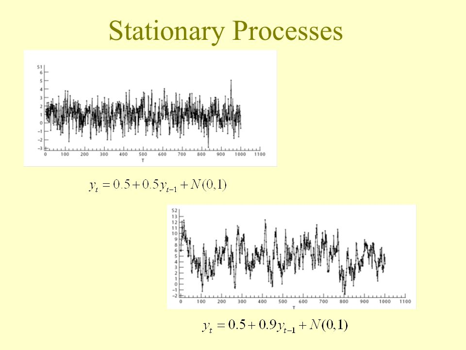 Stationary Processes