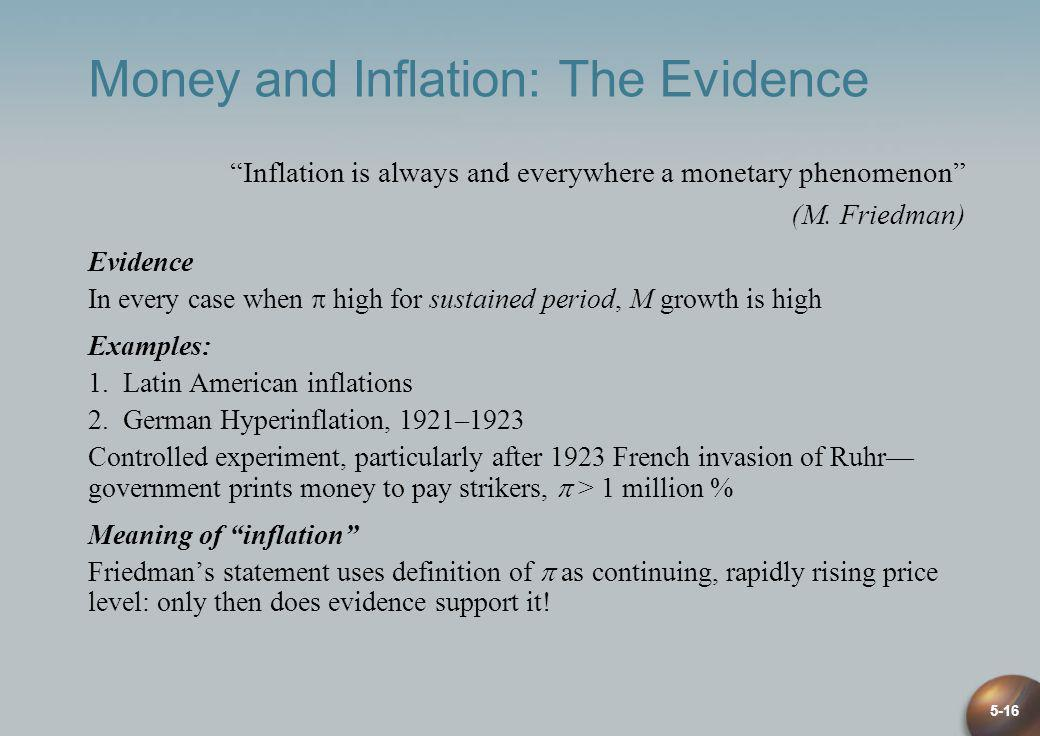 Money and Inflation: The Evidence