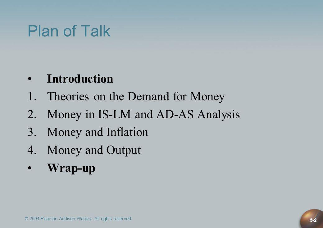 Plan of Talk Introduction Theories on the Demand for Money
