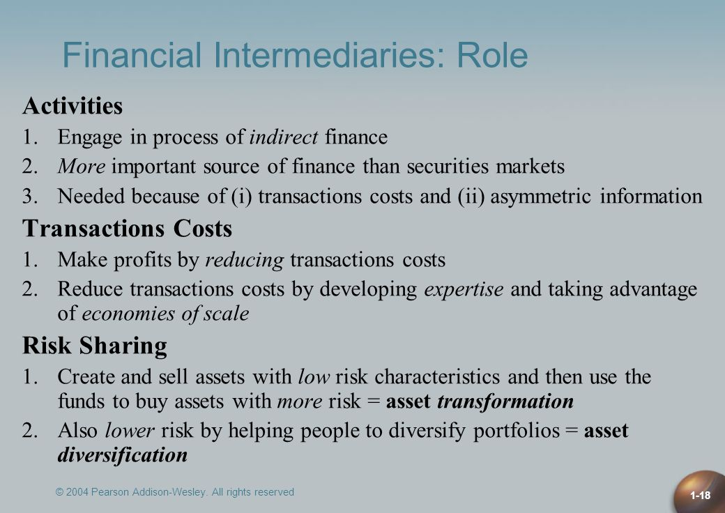 Financial Intermediaries: Role