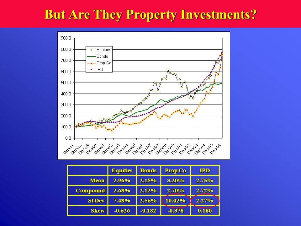 But Are They Property Investments