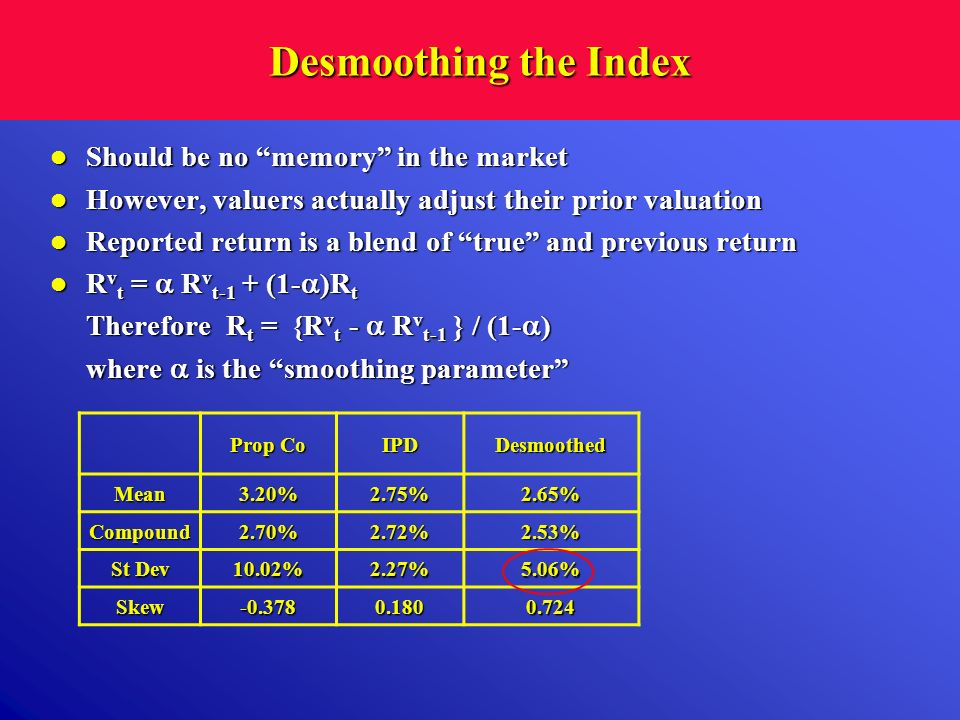 Desmoothing the Index Should be no memory in the market