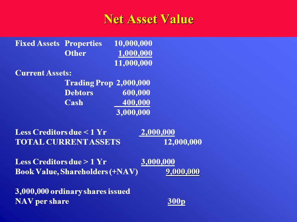 Net Asset Value Fixed Assets Properties 10,000,000 Other 1,000,000
