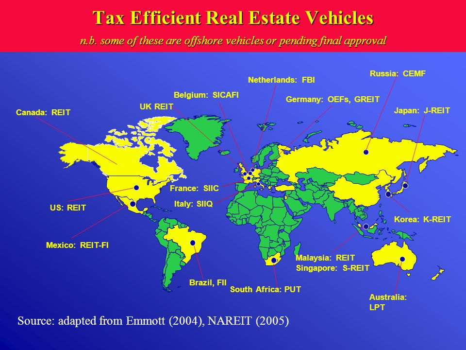 Tax Efficient Real Estate Vehicles n. b