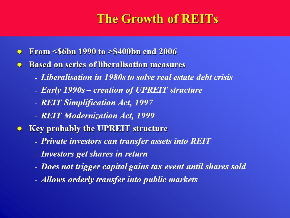 The Growth of REITs From <$6bn 1990 to >$400bn end 2006