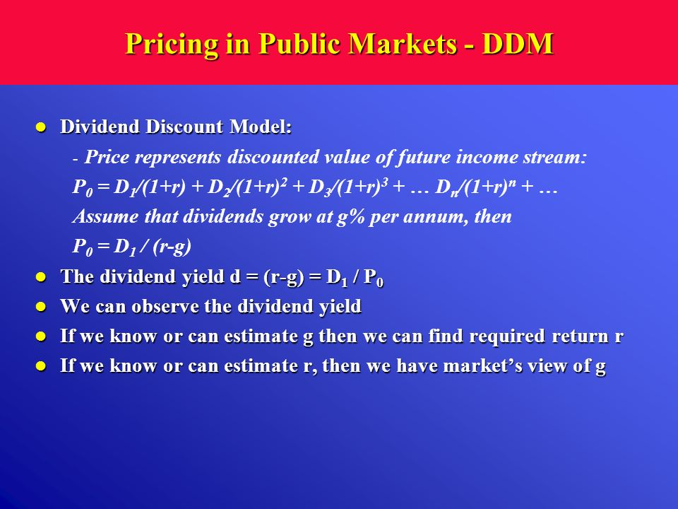 Pricing in Public Markets - DDM