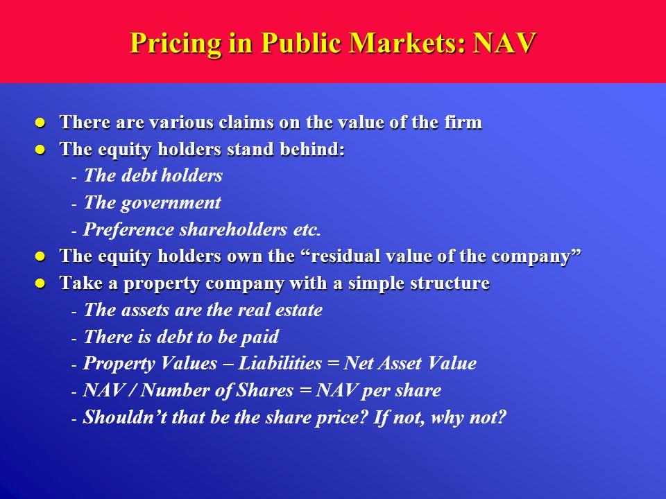 Pricing in Public Markets: NAV