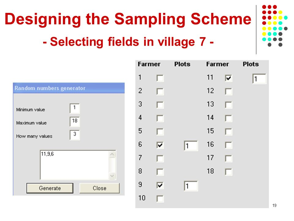 Designing the Sampling Scheme - Selecting fields in village 7 -