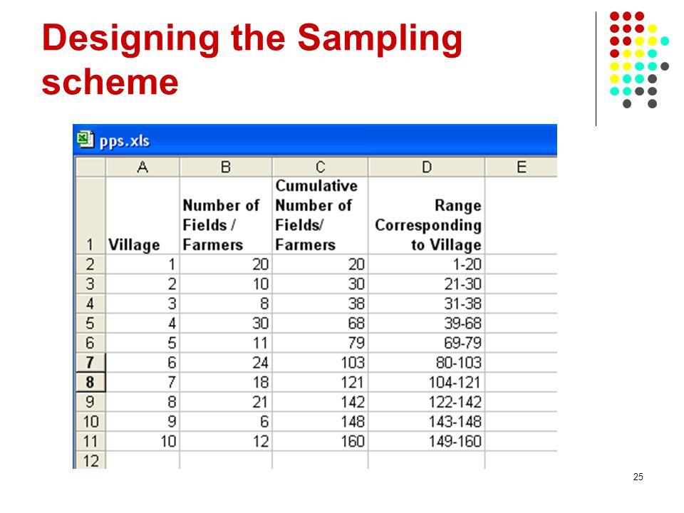 Designing the Sampling scheme