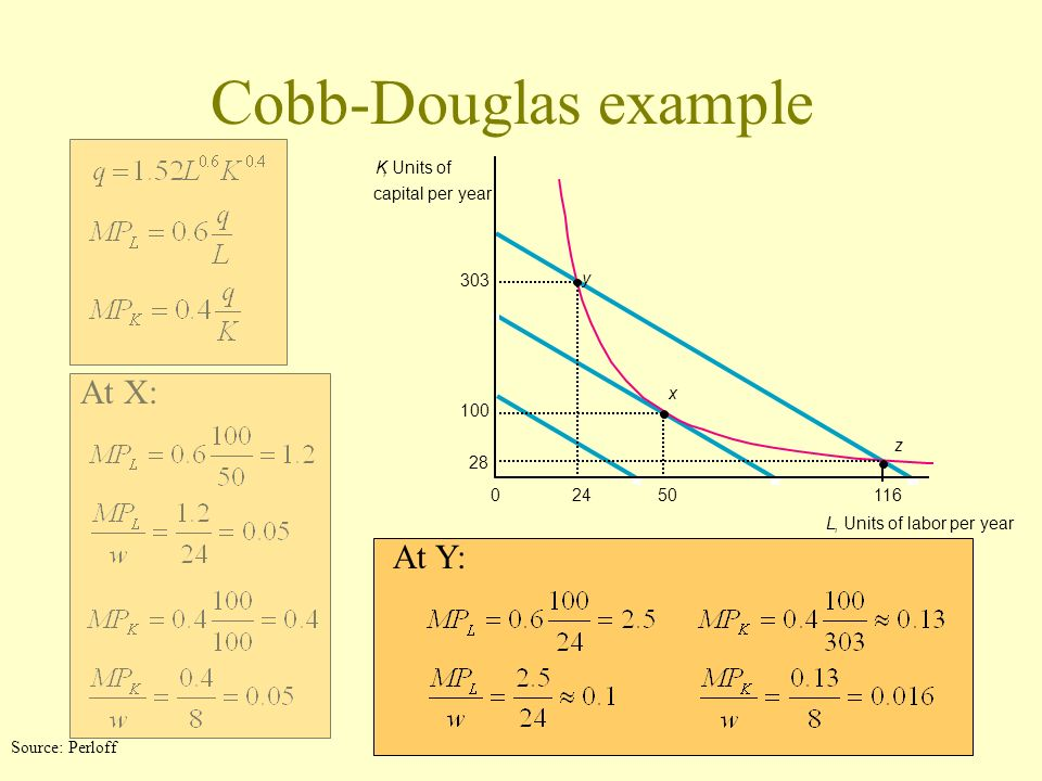 Cobb-Douglas example At X: At Y: K , Units of capital per year 303 y x