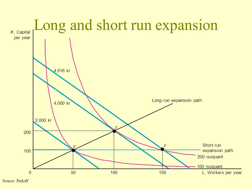 Long and short run expansion