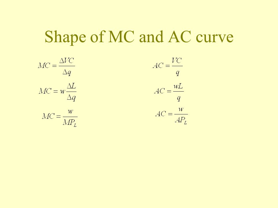Shape of MC and AC curve