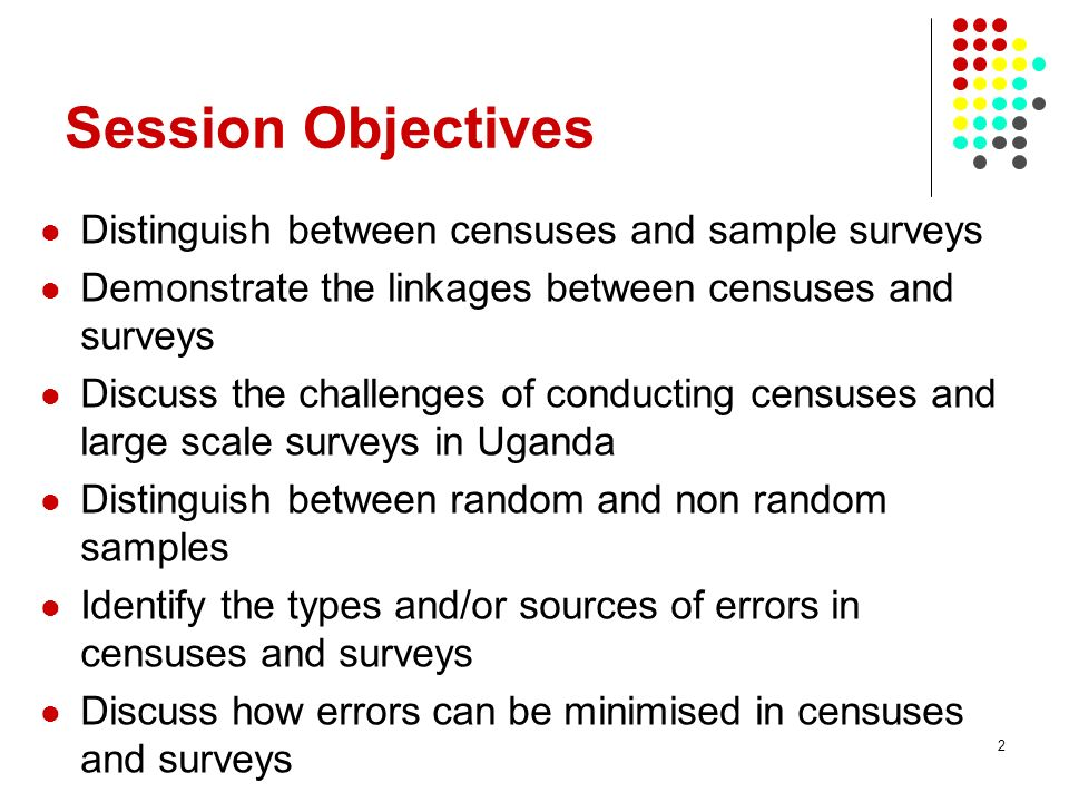 Session Objectives Distinguish between censuses and sample surveys