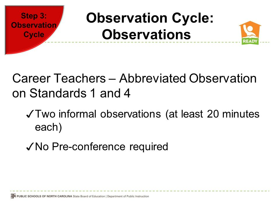 Observation Cycle: Observations