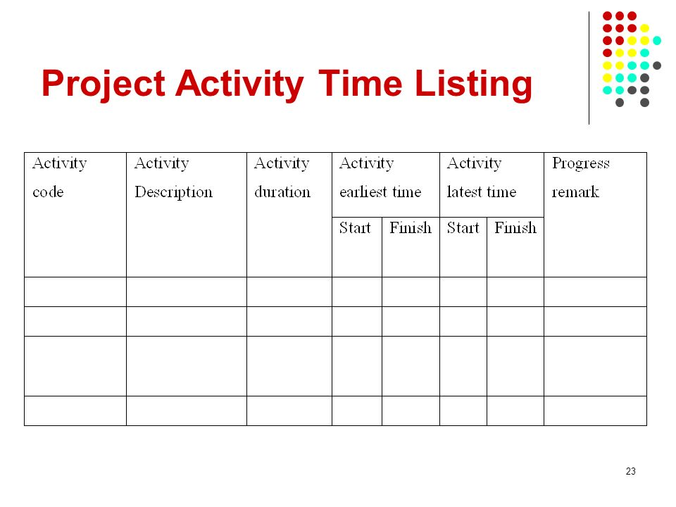 Project Activity Time Listing