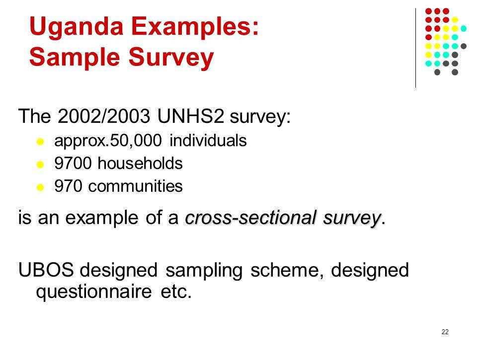 Uganda Examples: Sample Survey