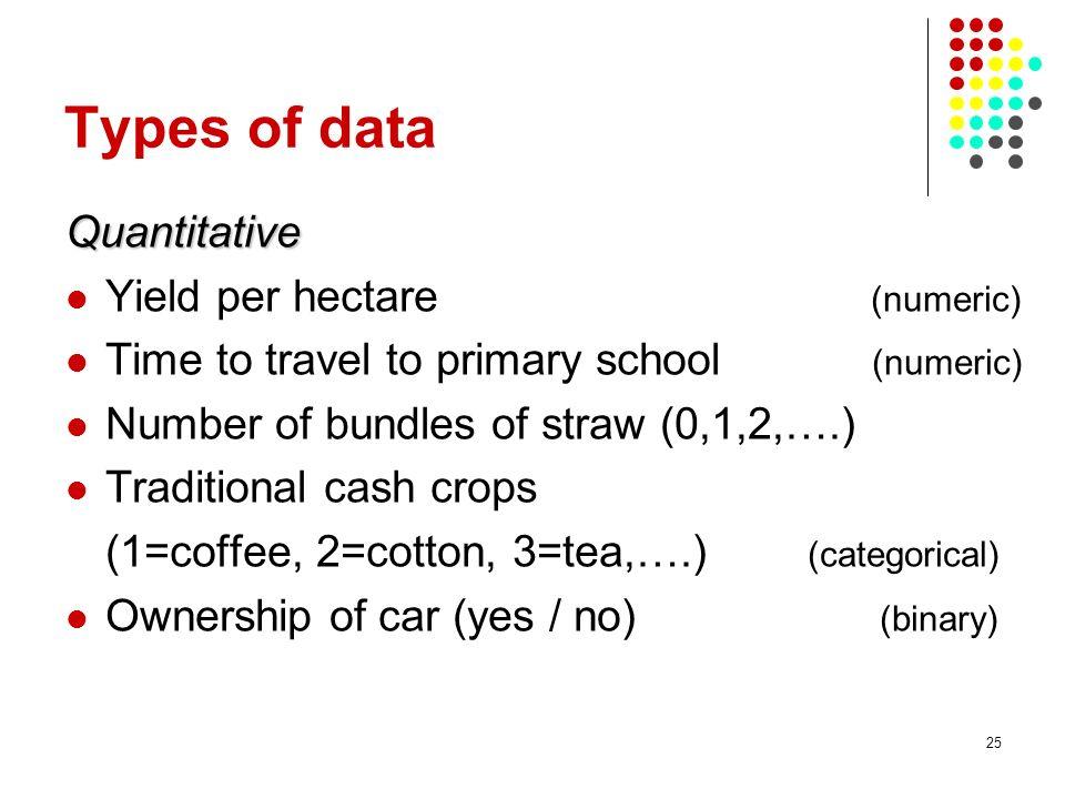 Types of data Quantitative Yield per hectare (numeric)