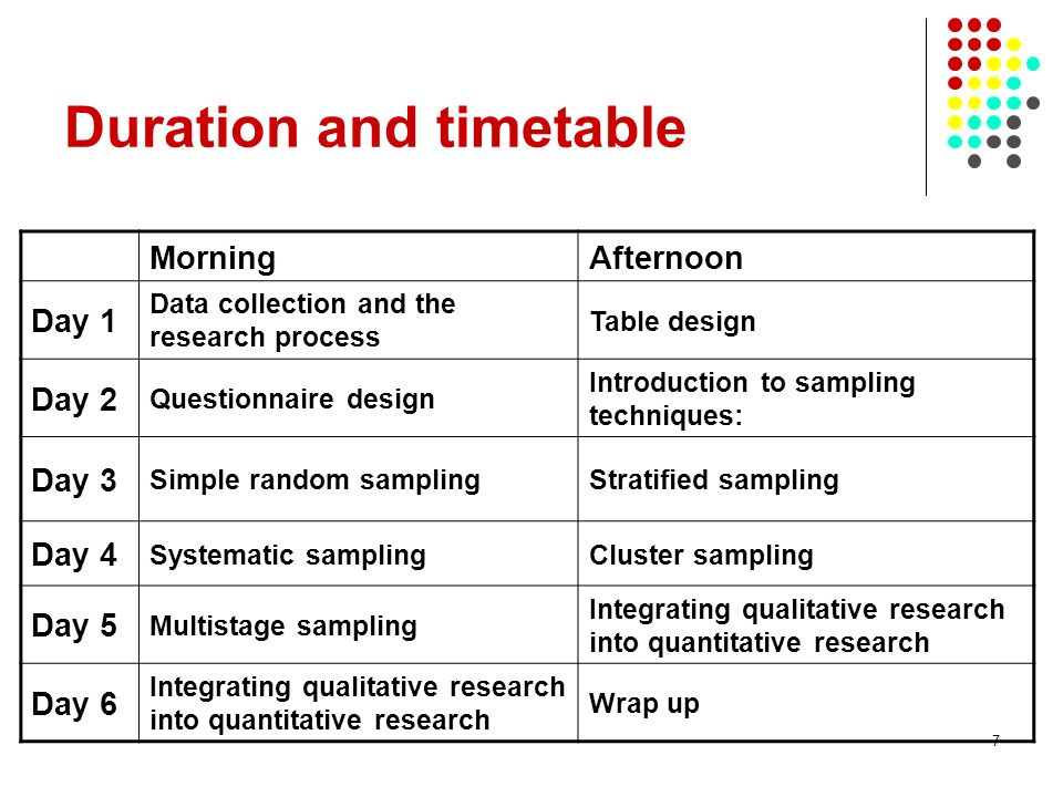 Duration and timetable