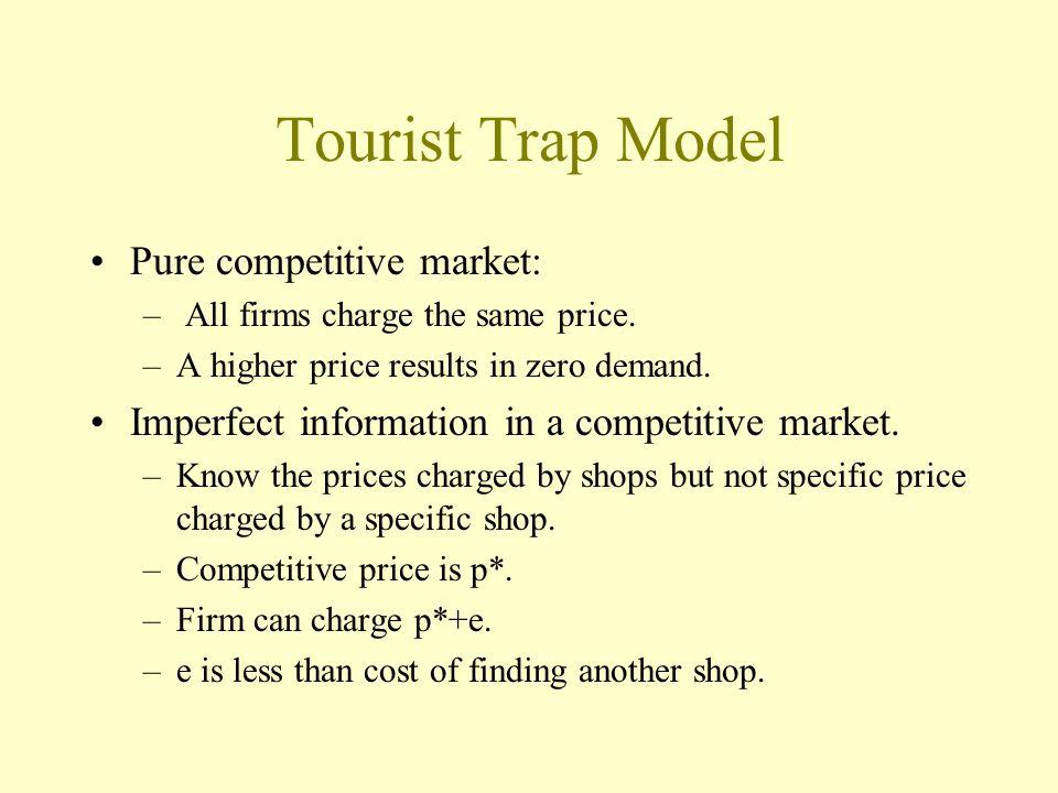 Tourist Trap Model Pure competitive market: