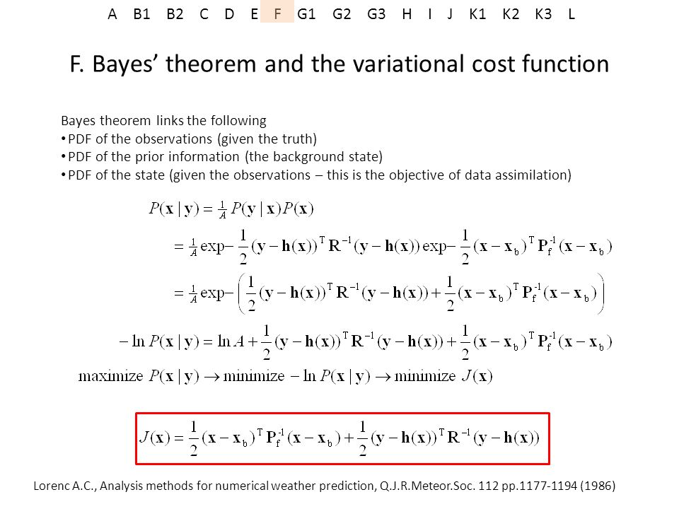 F. Bayes' theorem and the variational cost function