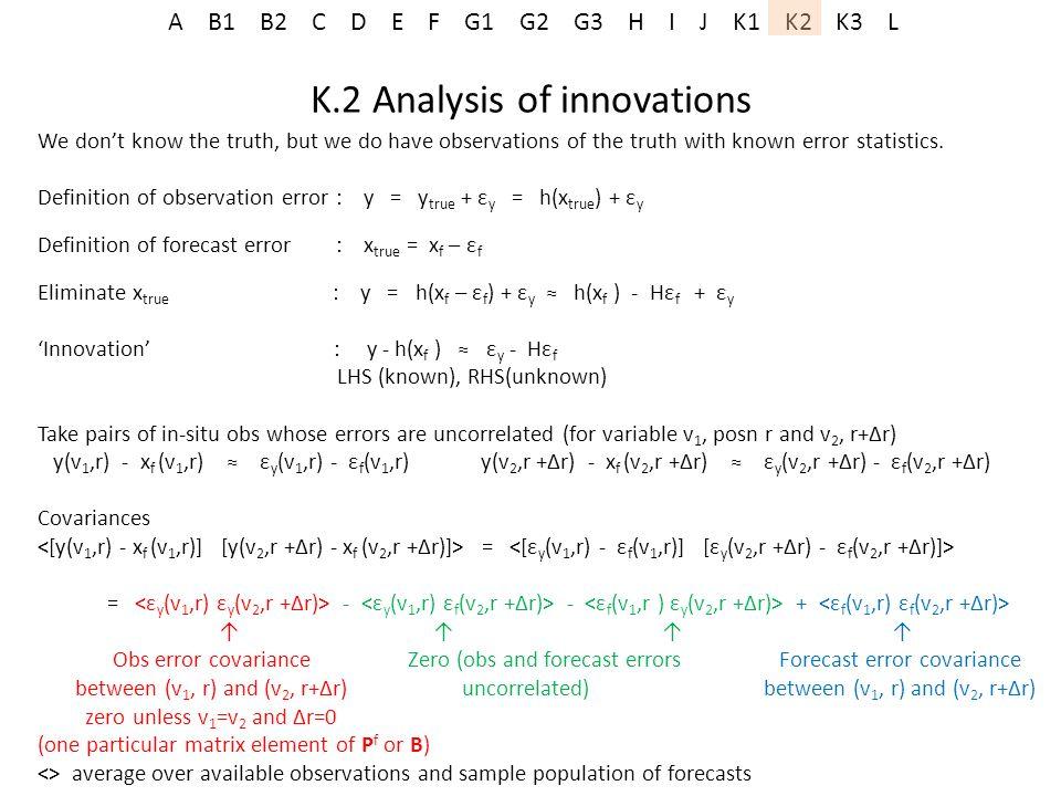 K.2 Analysis of innovations