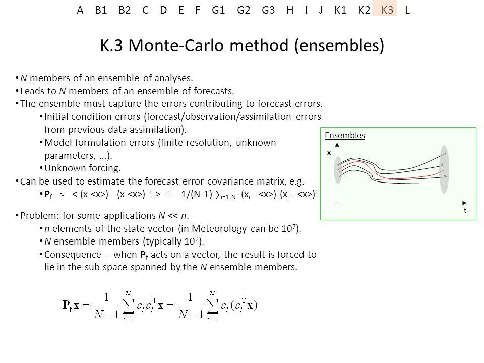 K.3 Monte-Carlo method (ensembles)