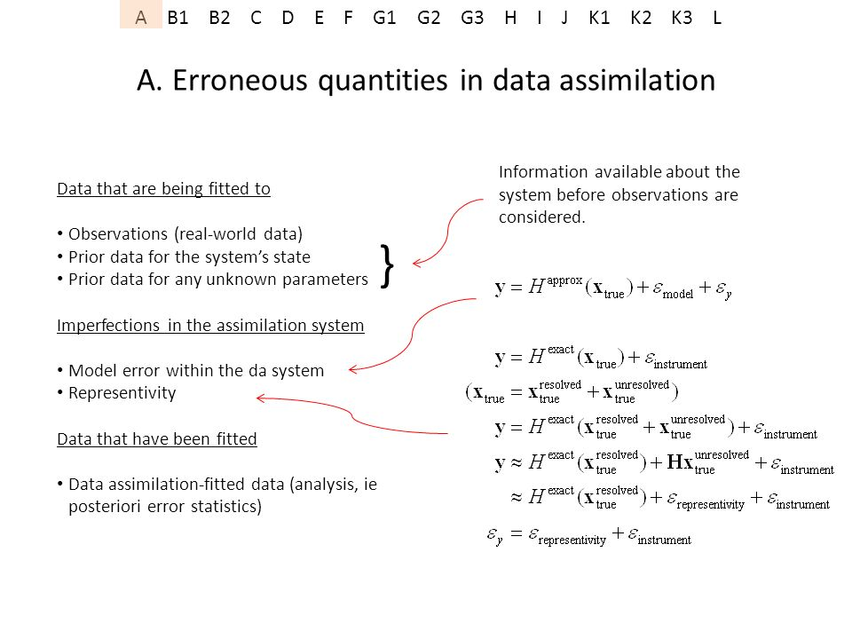 A. Erroneous quantities in data assimilation