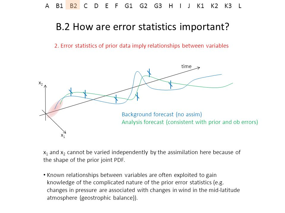 B.2 How are error statistics important