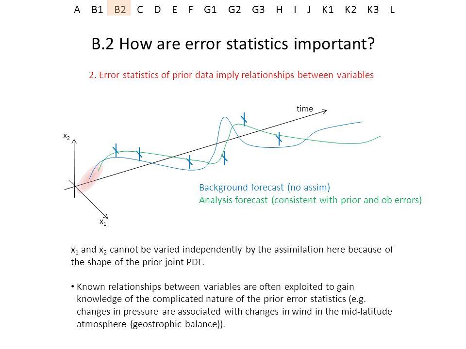 B.2 How are error statistics important