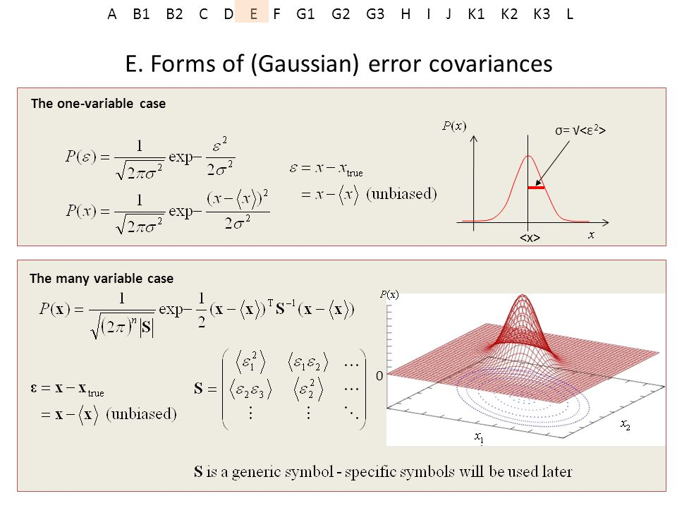 E. Forms of (Gaussian) error covariances