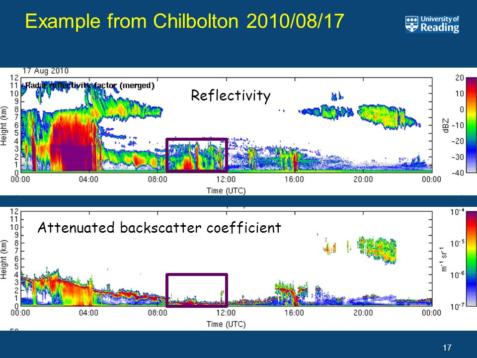 Example from Chilbolton 2010/08/17