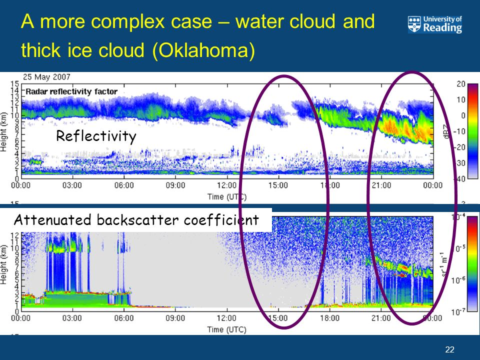 A more complex case – water cloud and thick ice cloud (Oklahoma)