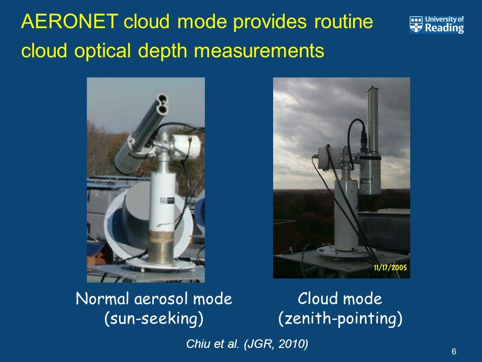 AERONET cloud mode provides routine cloud optical depth measurements